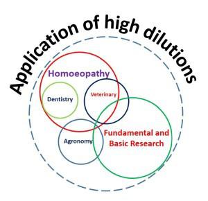 Homeopathy01